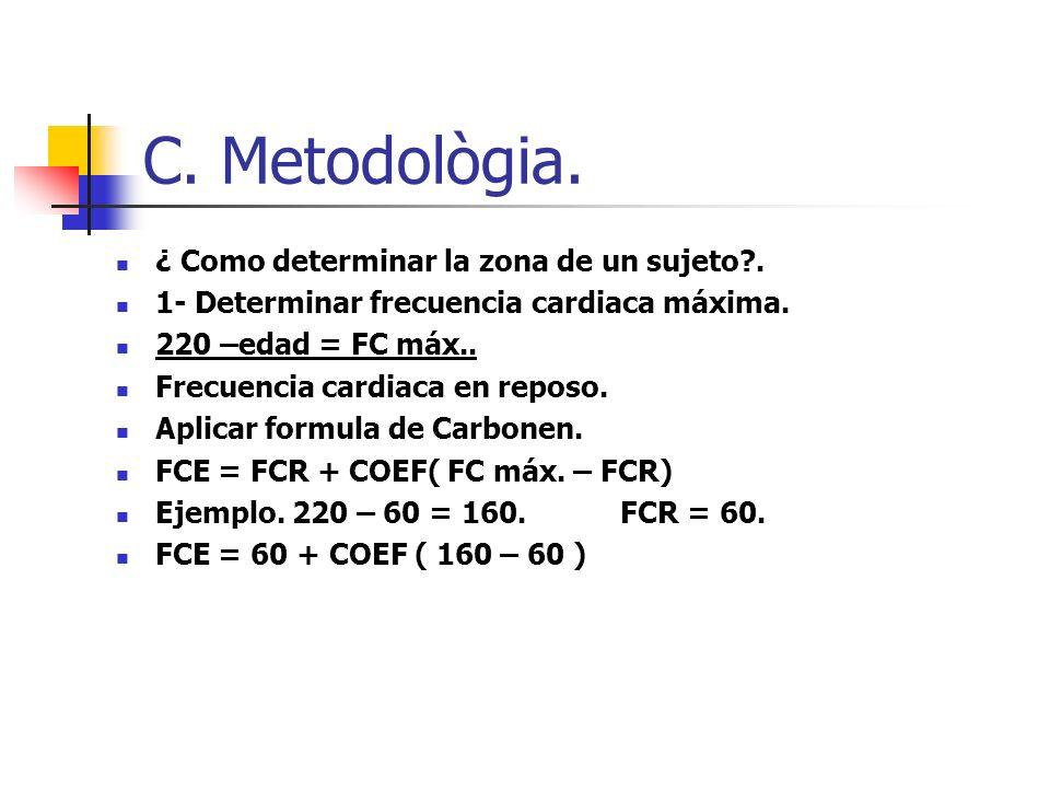 C. Metodològia. ¿ Como determinar la zona de un sujeto .