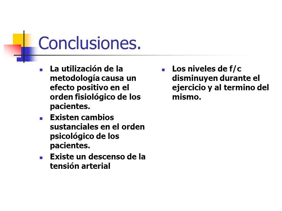 Conclusiones. La utilización de la metodología causa un efecto positivo en el orden fisiológico de los pacientes.
