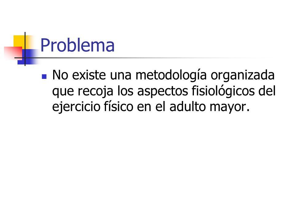 Problema No existe una metodología organizada que recoja los aspectos fisiológicos del ejercicio físico en el adulto mayor.