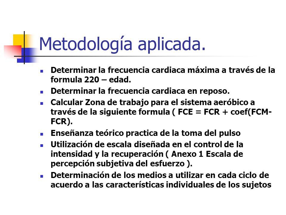 Metodología aplicada. Determinar la frecuencia cardiaca máxima a través de la formula 220 – edad. Determinar la frecuencia cardiaca en reposo.