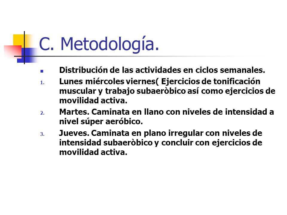 C. Metodología. Distribución de las actividades en ciclos semanales.
