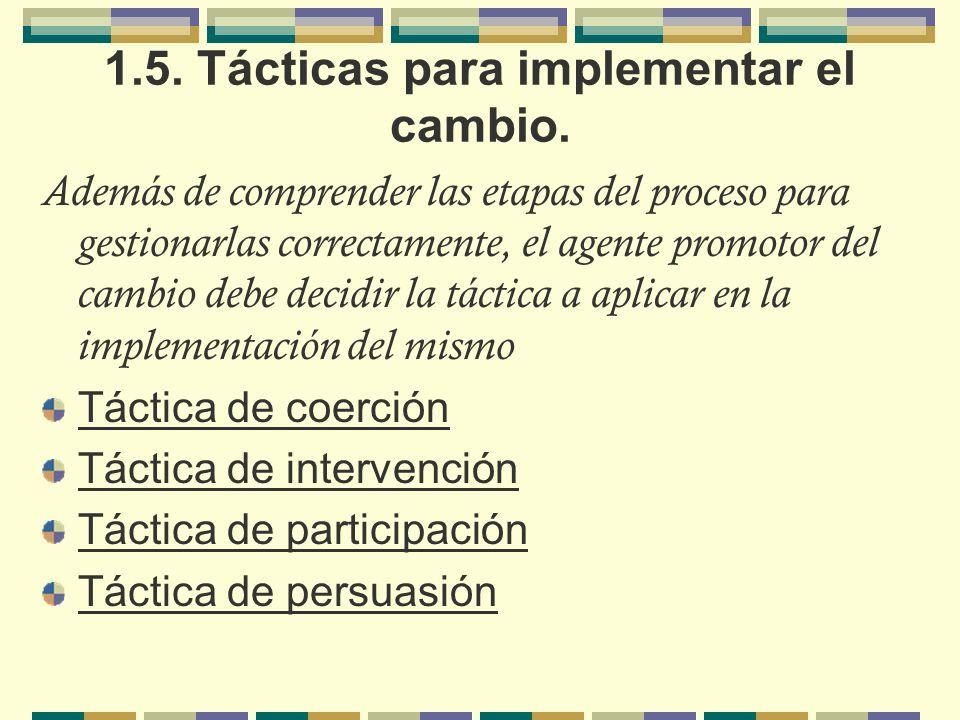 1.5. Tácticas para implementar el cambio.