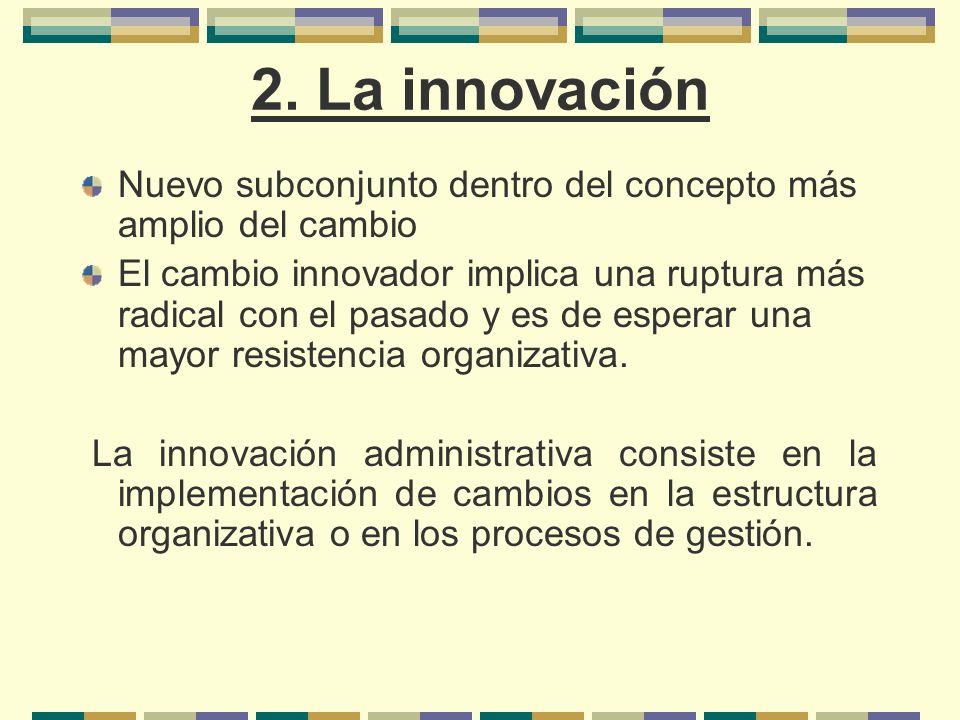 2. La innovación Nuevo subconjunto dentro del concepto más amplio del cambio.