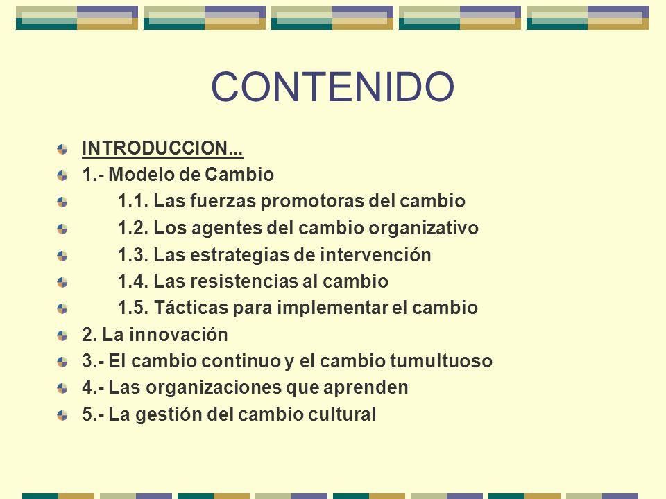 CONTENIDO INTRODUCCION... 1.- Modelo de Cambio