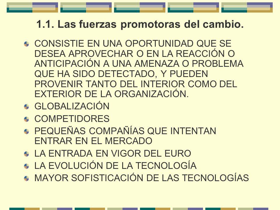 1.1. Las fuerzas promotoras del cambio.