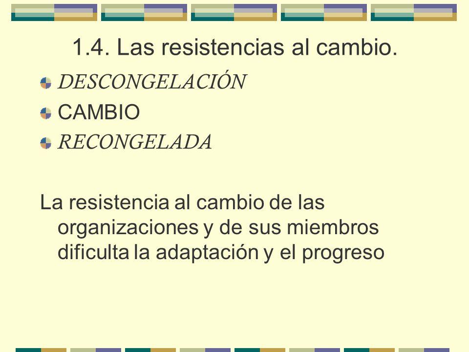 1.4. Las resistencias al cambio.