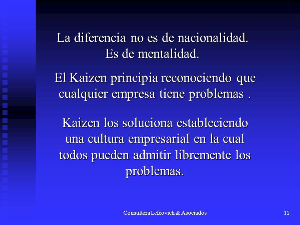 La diferencia no es de nacionalidad. Es de mentalidad.