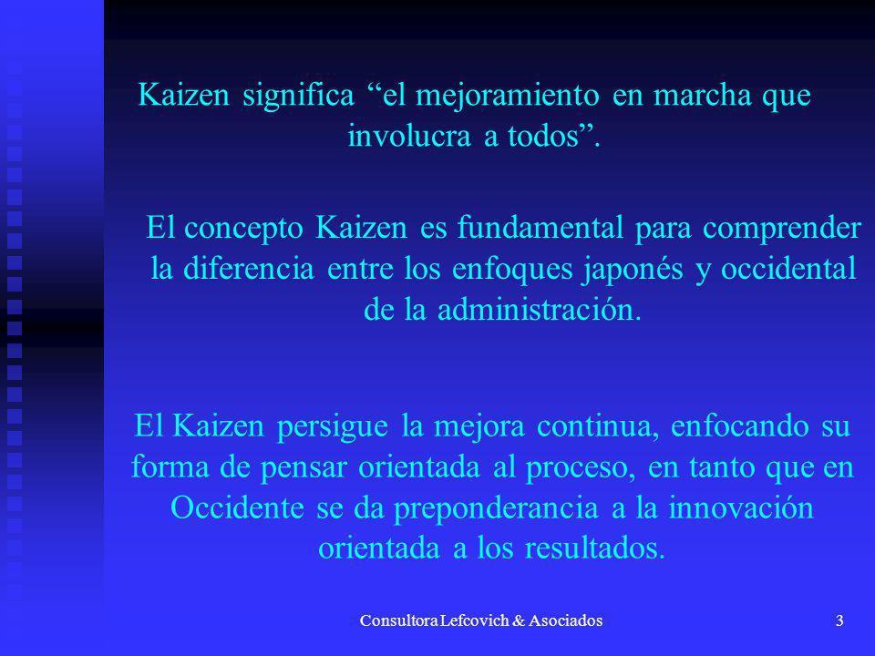 Kaizen significa el mejoramiento en marcha que involucra a todos .
