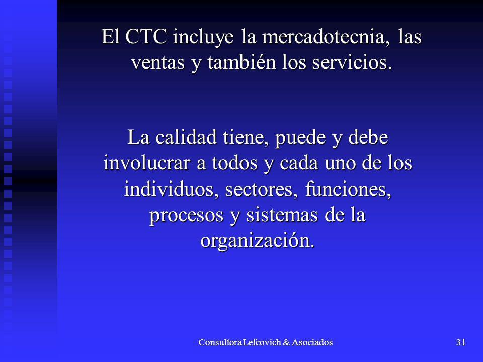 El CTC incluye la mercadotecnia, las ventas y también los servicios.
