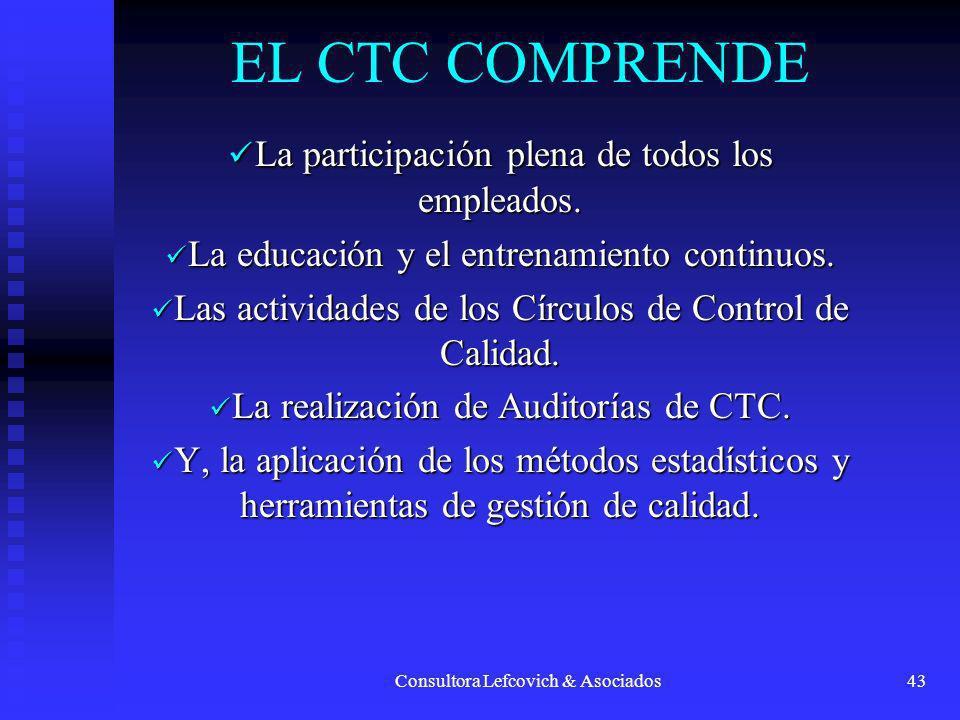 EL CTC COMPRENDE La participación plena de todos los empleados.