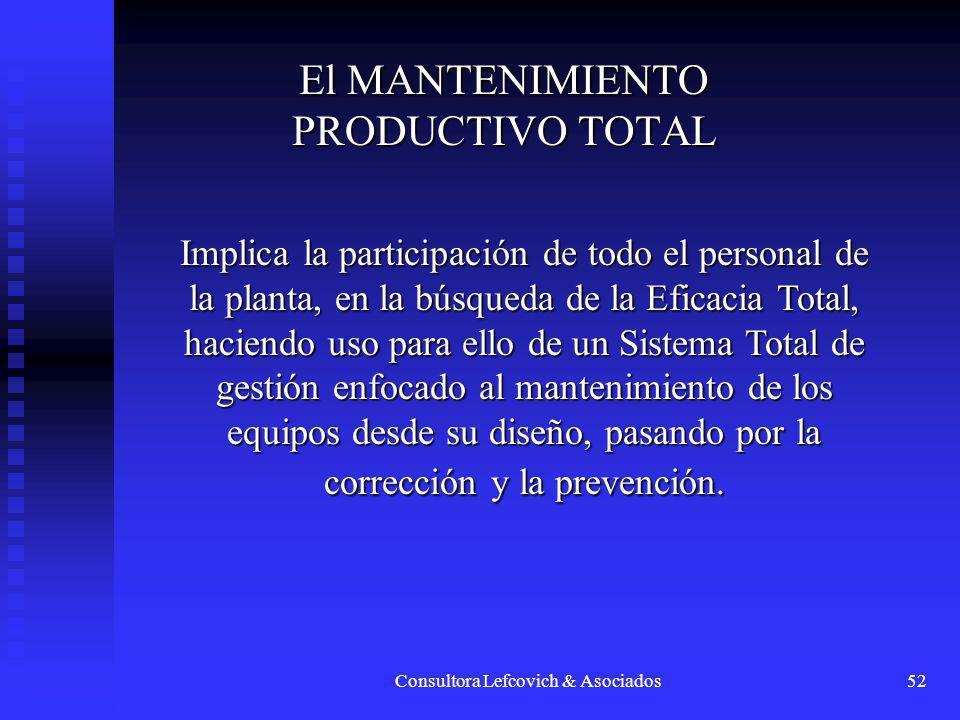 El MANTENIMIENTO PRODUCTIVO TOTAL
