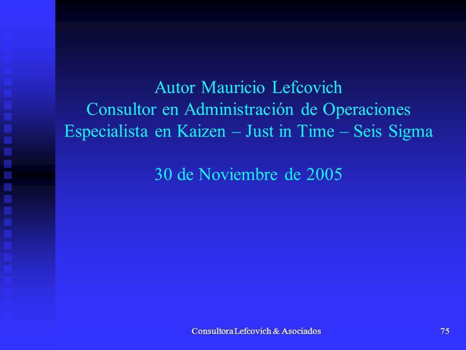 Consultora Lefcovich & Asociados