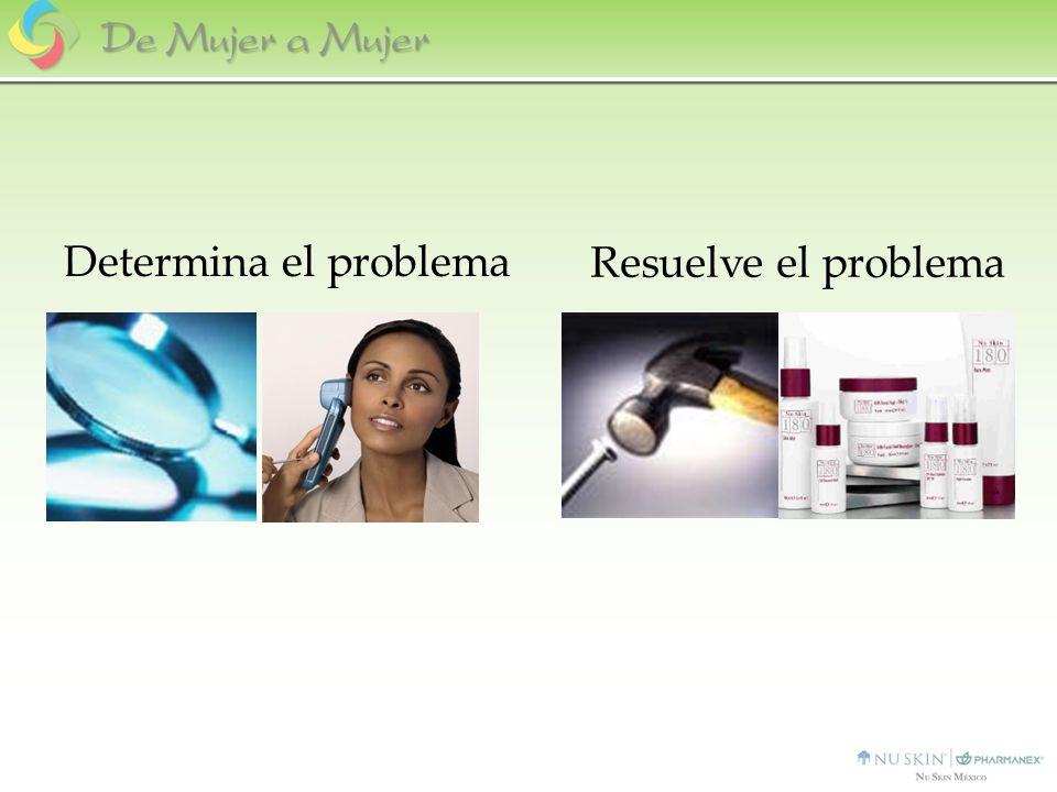 Determina el problema Resuelve el problema