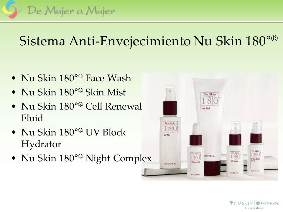 Sistema Anti-Envejecimiento Nu Skin 180°®