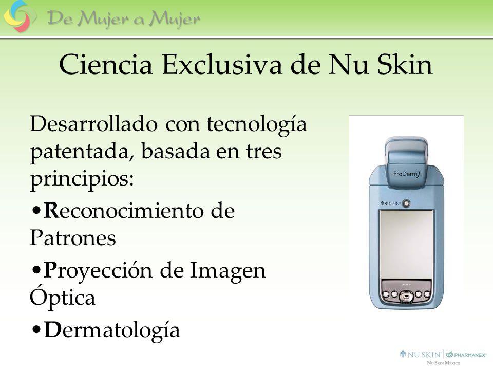 Ciencia Exclusiva de Nu Skin