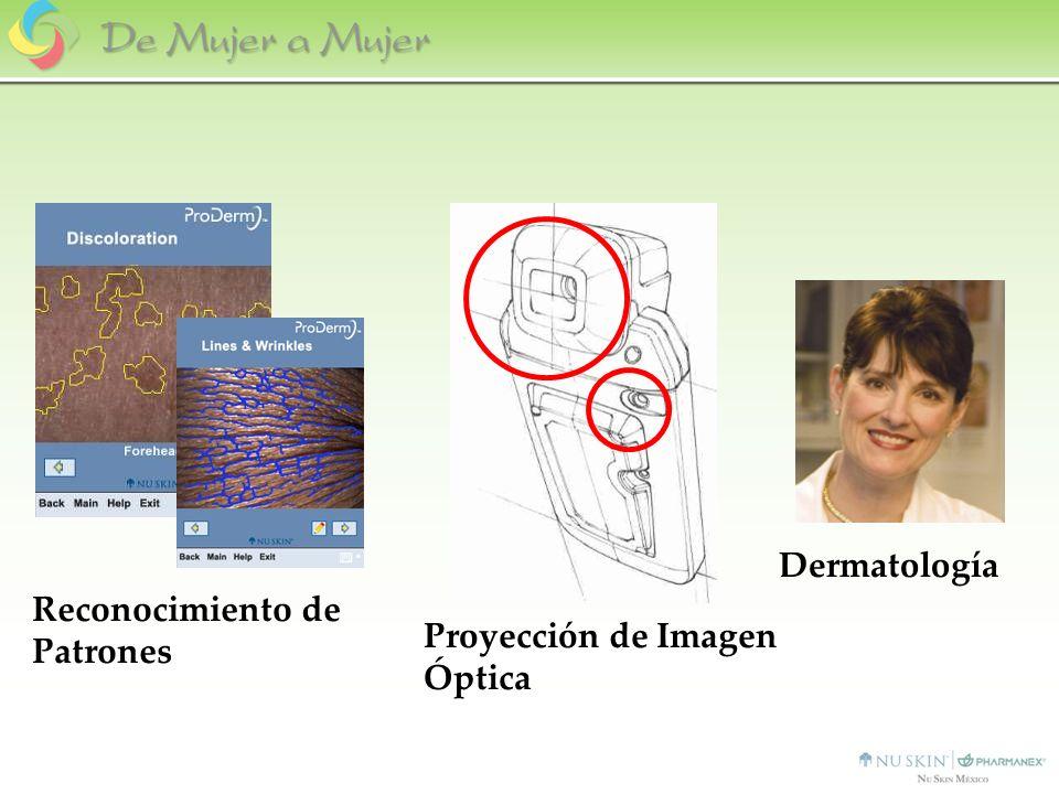 Reconocimiento de Patrones Proyección de Imagen Óptica