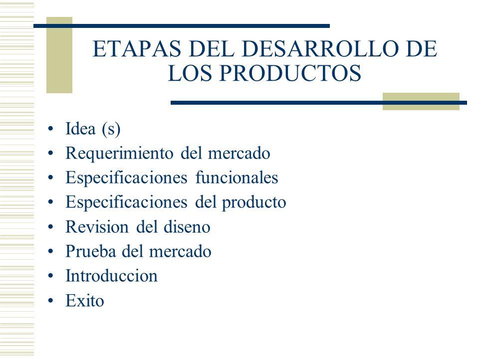 ETAPAS DEL DESARROLLO DE LOS PRODUCTOS