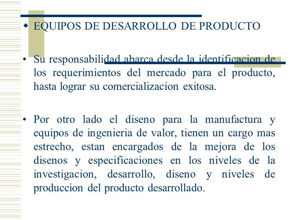 EQUIPOS DE DESARROLLO DE PRODUCTO