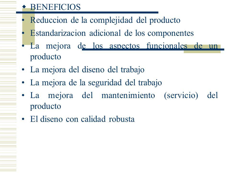 BENEFICIOS Reduccion de la complejidad del producto. Estandarizacion adicional de los componentes.