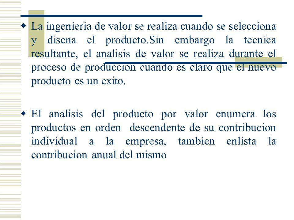 La ingenieria de valor se realiza cuando se selecciona y disena el producto.Sin embargo la tecnica resultante, el analisis de valor se realiza durante el proceso de produccion cuando es claro que el nuevo producto es un exito.