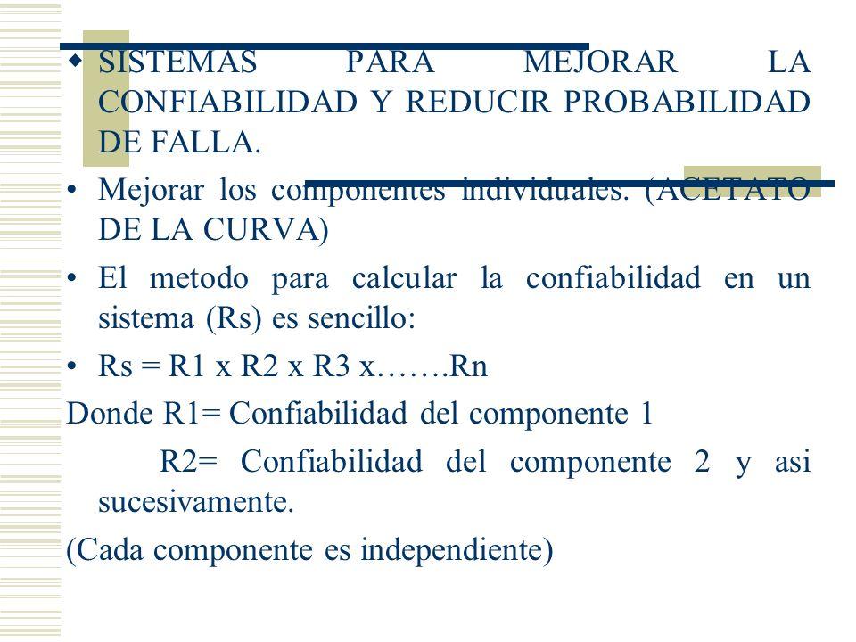 SISTEMAS PARA MEJORAR LA CONFIABILIDAD Y REDUCIR PROBABILIDAD DE FALLA.