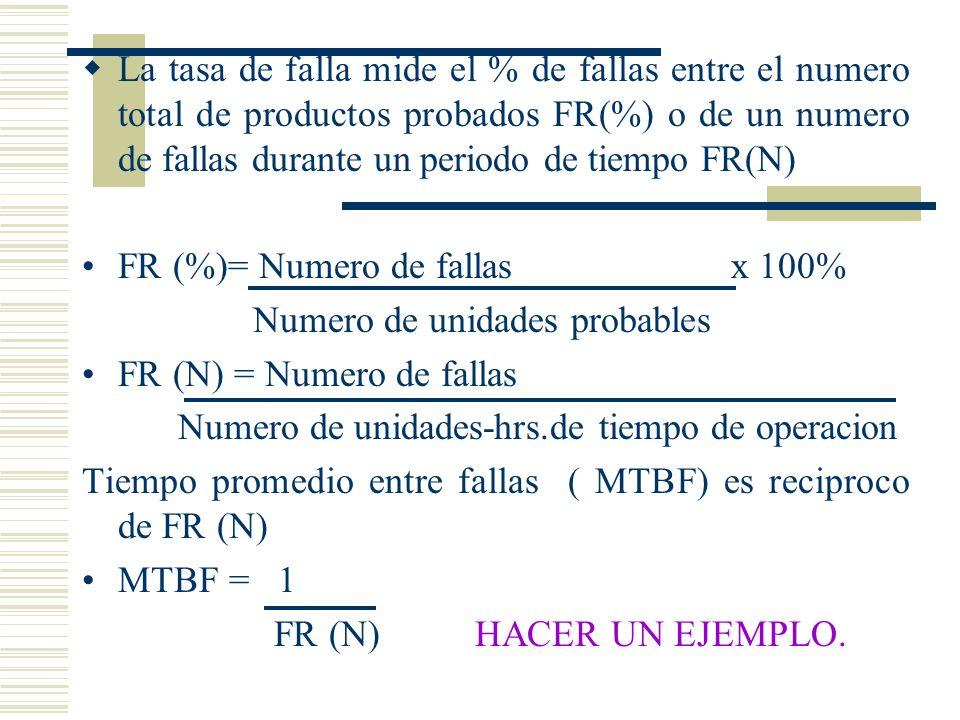 La tasa de falla mide el % de fallas entre el numero total de productos probados FR(%) o de un numero de fallas durante un periodo de tiempo FR(N)