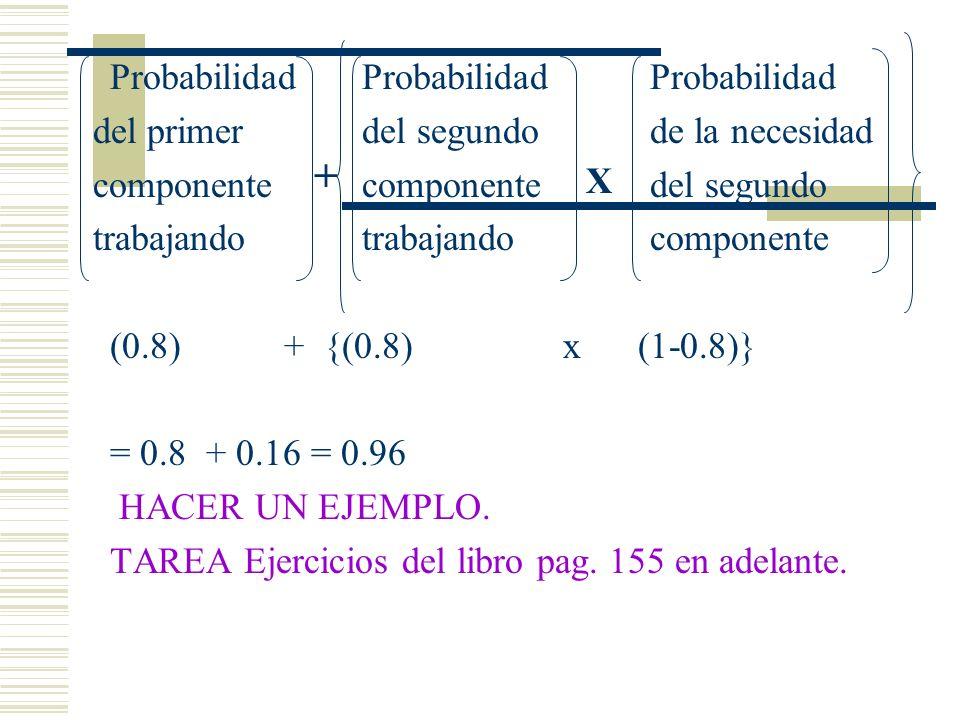+ Probabilidad Probabilidad Probabilidad