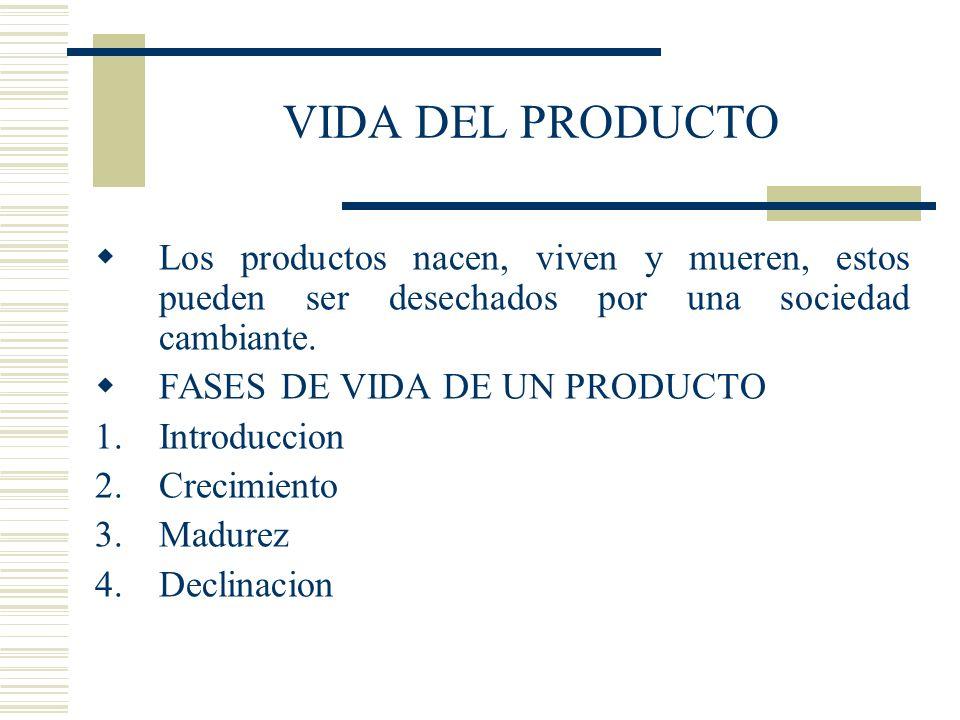 VIDA DEL PRODUCTO Los productos nacen, viven y mueren, estos pueden ser desechados por una sociedad cambiante.