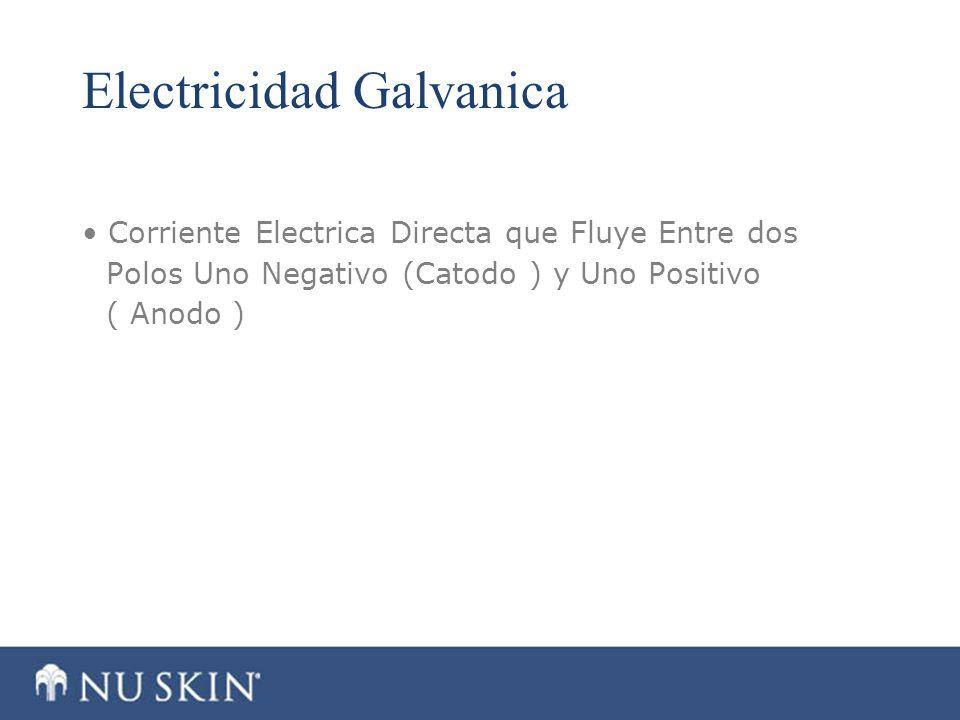Electricidad Galvanica