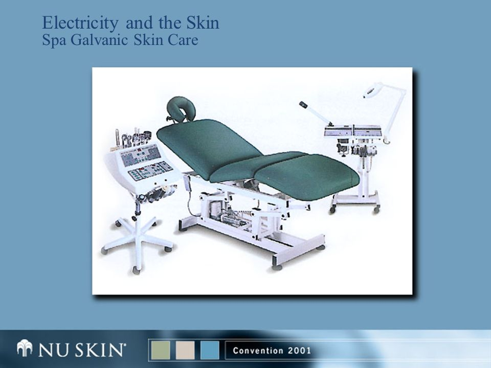 Electricity and the Skin Spa Galvanic Skin Care