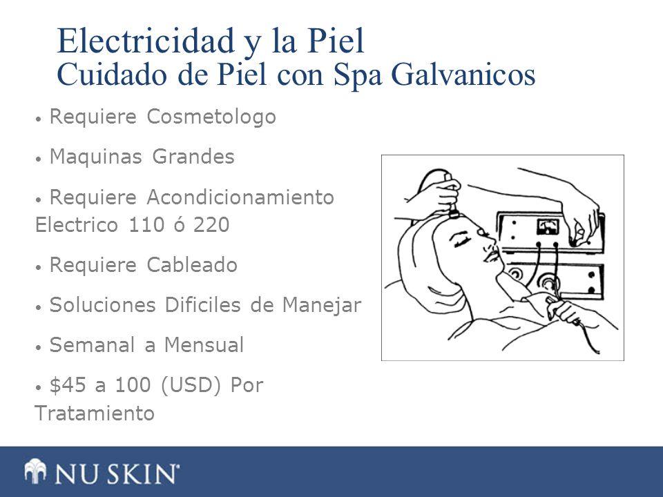 Electricidad y la Piel Cuidado de Piel con Spa Galvanicos