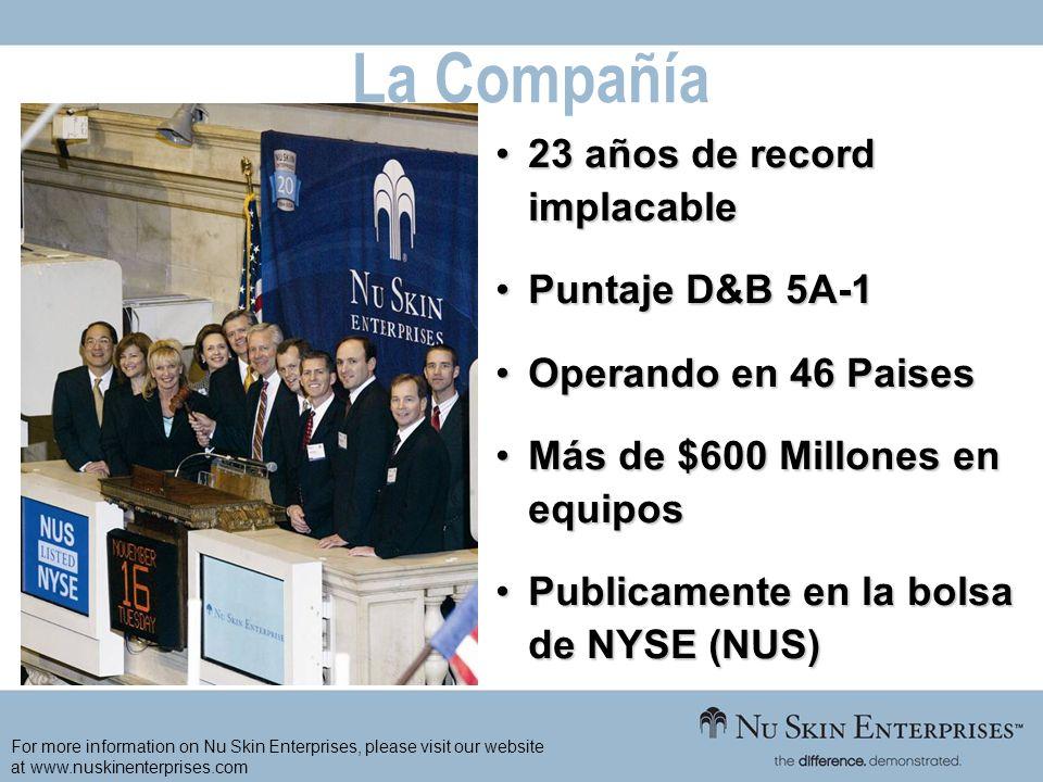 La Compañía 23 años de record implacable Puntaje D&B 5A-1