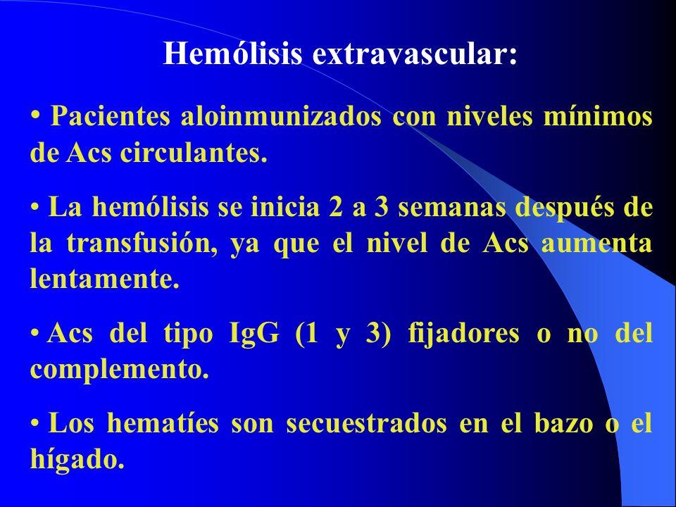 Hemólisis extravascular: