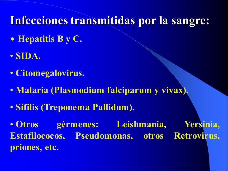 Infecciones transmitidas por la sangre: