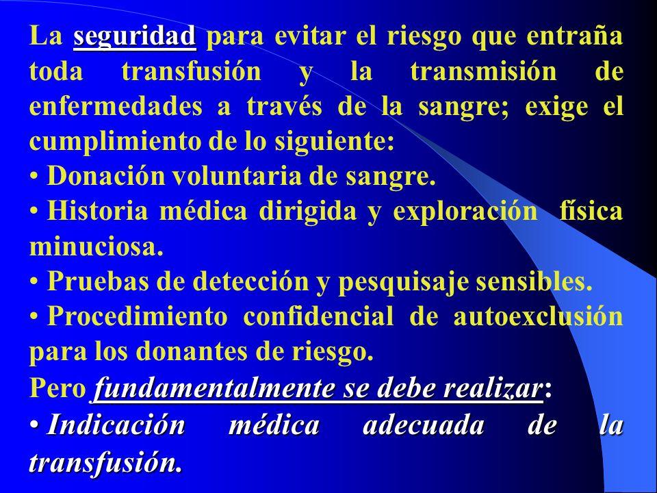 Indicación médica adecuada de la transfusión.