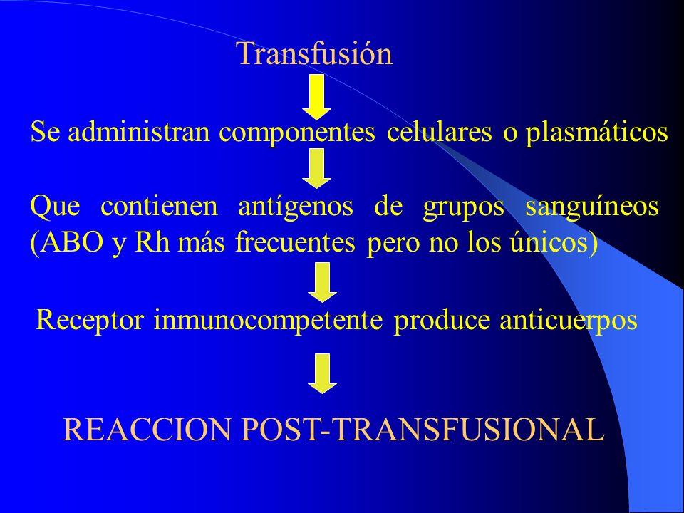 REACCION POST-TRANSFUSIONAL