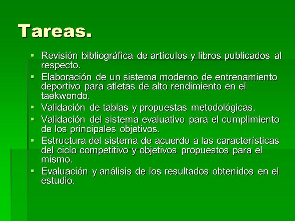 Tareas. Revisión bibliográfica de artículos y libros publicados al respecto.