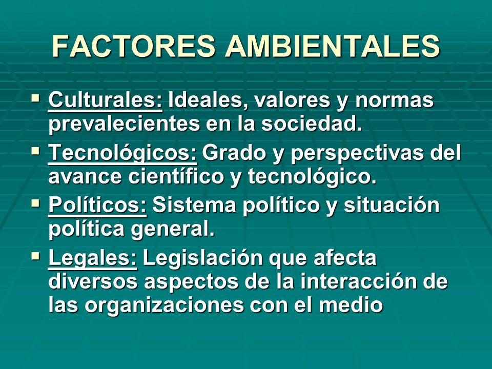 FACTORES AMBIENTALES Culturales: Ideales, valores y normas prevalecientes en la sociedad.