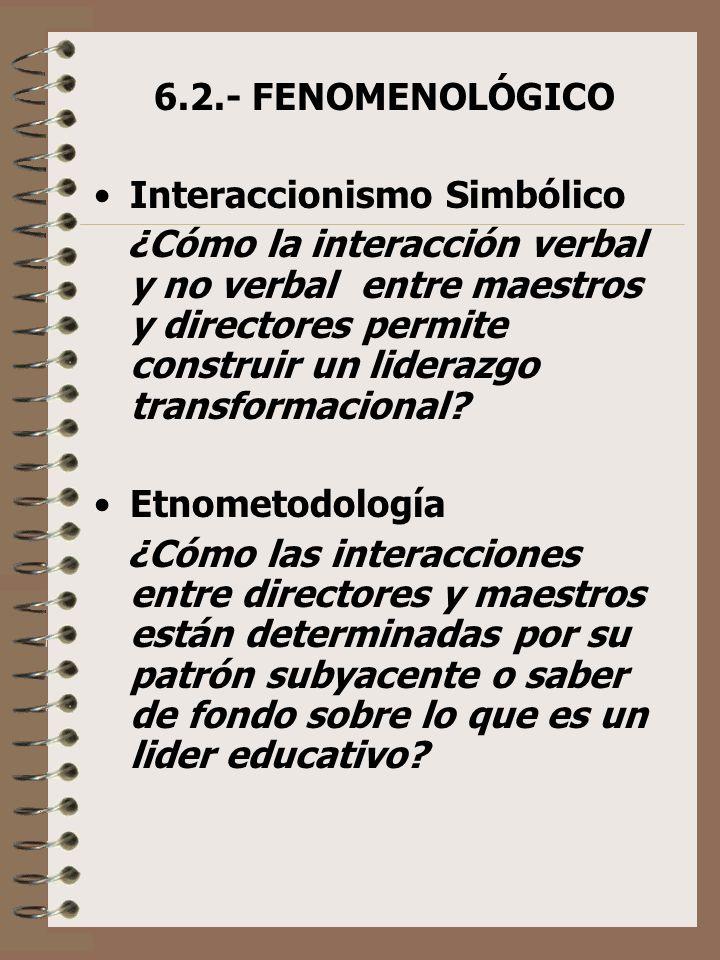 6.2.- FENOMENOLÓGICO Interaccionismo Simbólico.
