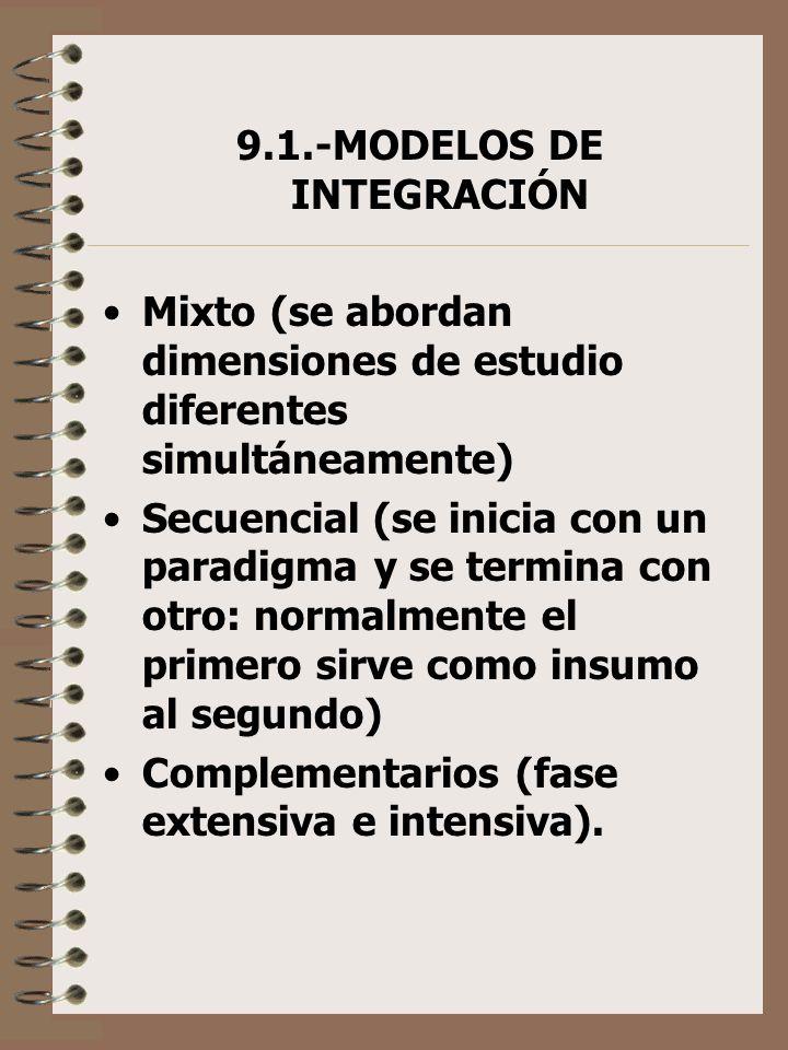 9.1.-MODELOS DE INTEGRACIÓN