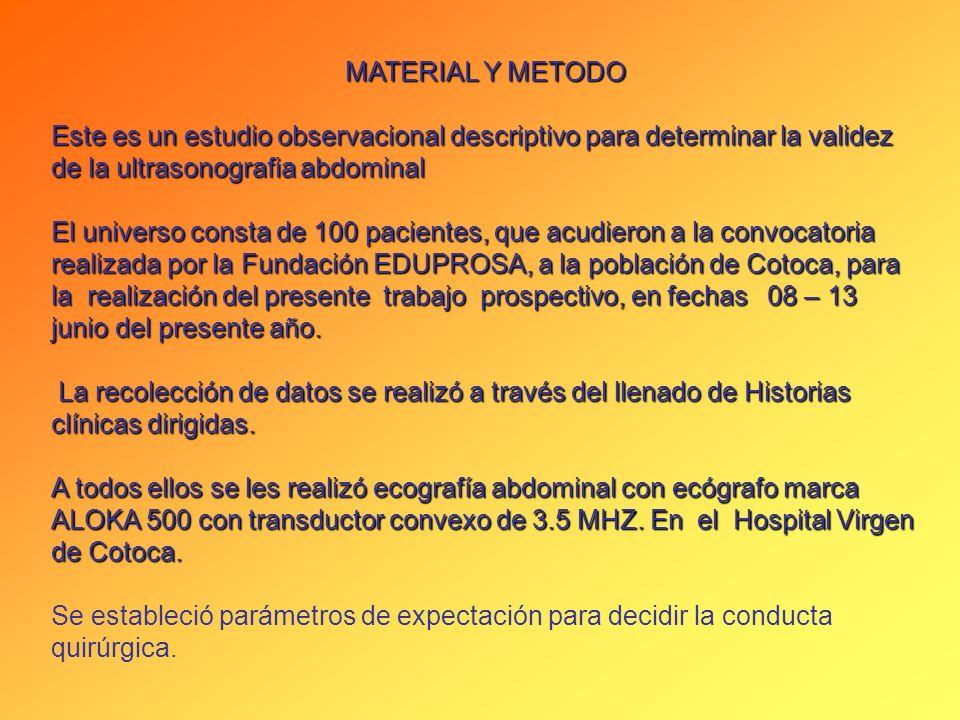 MATERIAL Y METODOEste es un estudio observacional descriptivo para determinar la validez de la ultrasonografia abdominal.