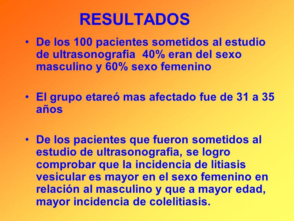 RESULTADOSDe los 100 pacientes sometidos al estudio de ultrasonografia 40% eran del sexo masculino y 60% sexo femenino.