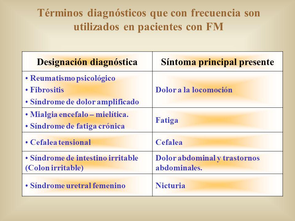 Designación diagnóstica Síntoma principal presente