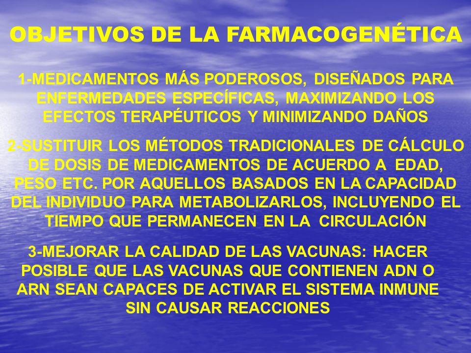 OBJETIVOS DE LA FARMACOGENÉTICA