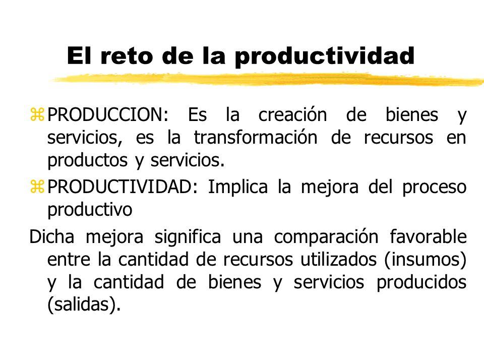 El reto de la productividad