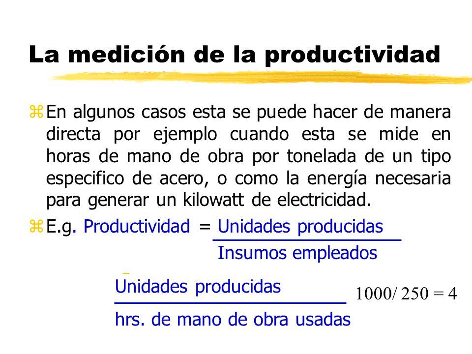 La medición de la productividad
