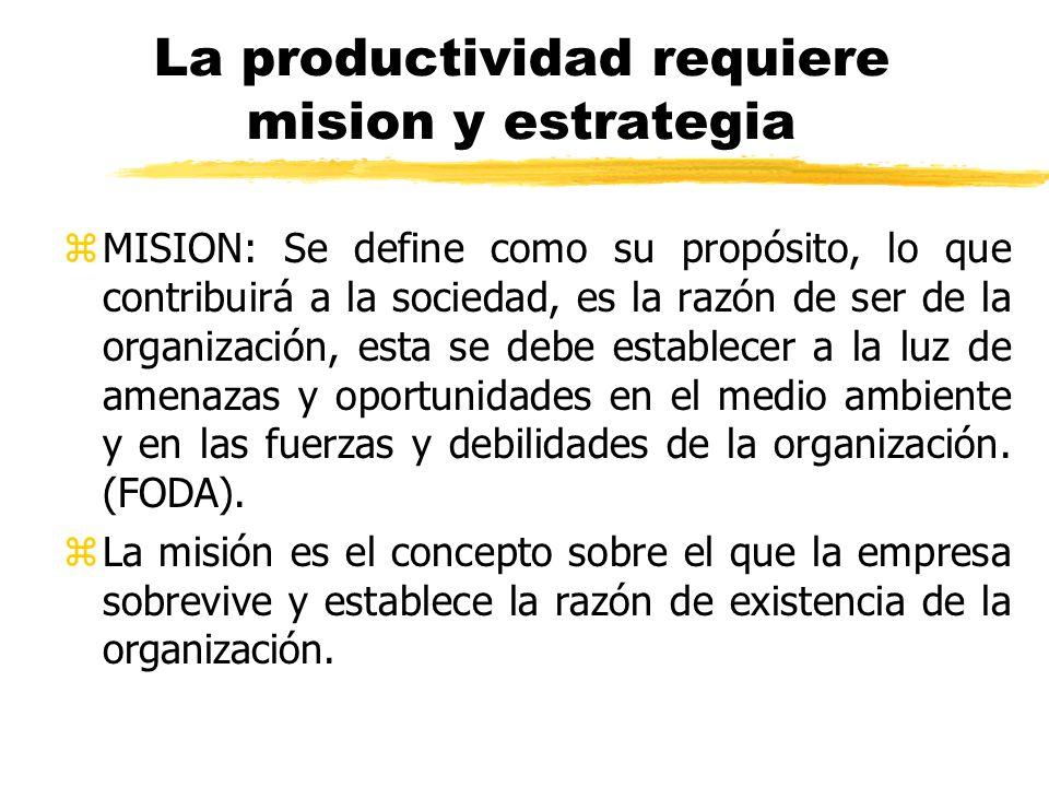 La productividad requiere mision y estrategia