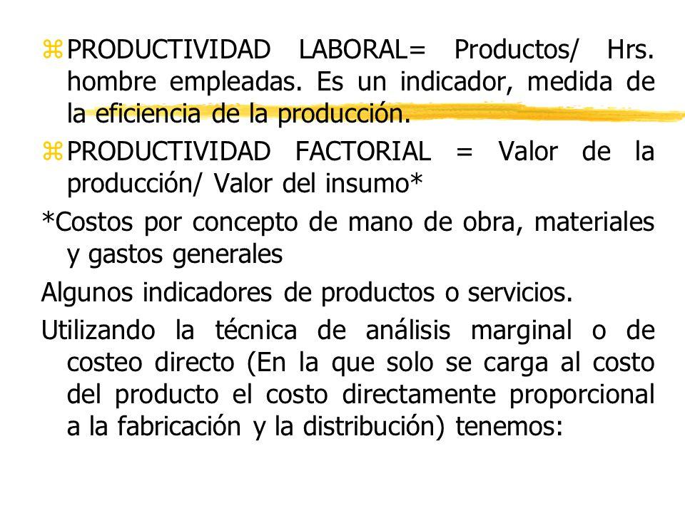 PRODUCTIVIDAD LABORAL= Productos/ Hrs. hombre empleadas