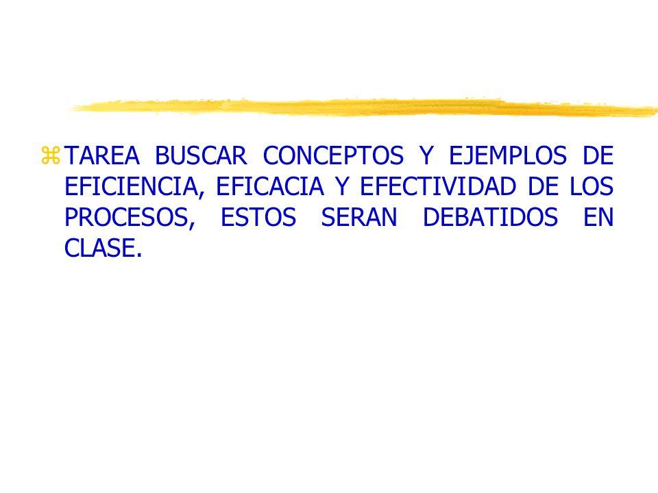 TAREA BUSCAR CONCEPTOS Y EJEMPLOS DE EFICIENCIA, EFICACIA Y EFECTIVIDAD DE LOS PROCESOS, ESTOS SERAN DEBATIDOS EN CLASE.