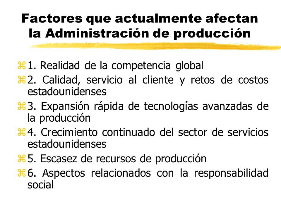 Factores que actualmente afectan la Administración de producción
